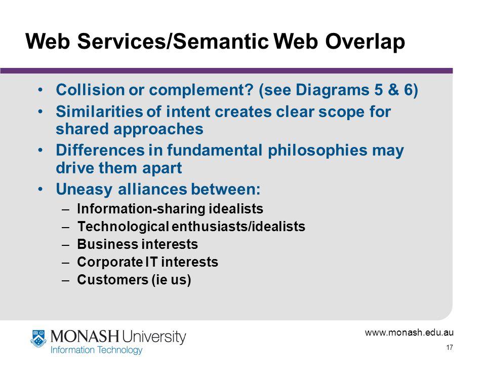 www.monash.edu.au 17 Web Services/Semantic Web Overlap Collision or complement.