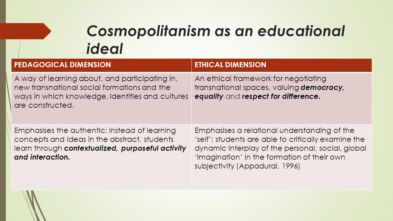 Cosmopolitanism as an educational ideal PEDAGOGICAL DIMENSIONETHICAL DIMENSION A way of learning about, and participating in, new transnational social