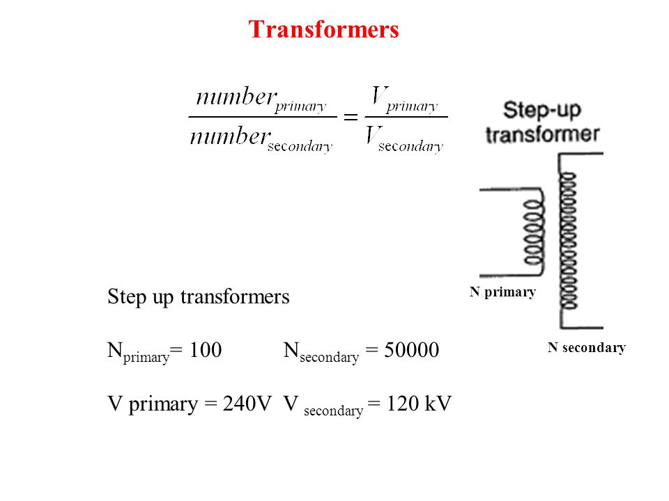 Transformers Step up transformers N primary = 100 N secondary = 50000 V primary = 240V V secondary = 120 kV N primary N secondary
