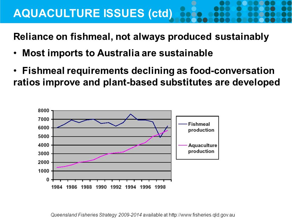 AQUACULTURE ISSUES (ctd) Reliance on fishmeal, not always produced sustainably Most imports to Australia are sustainable Fishmeal requirements declining as food-conversation ratios improve and plant-based substitutes are developed Queensland Fisheries Strategy 2009-2014 available at http://www.fisheries.qld.gov.au