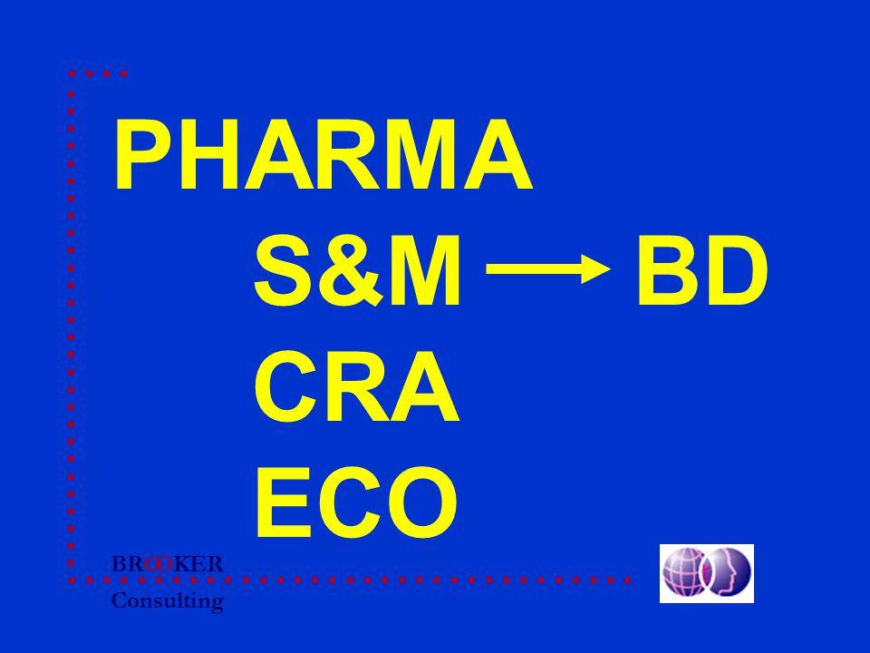 BRO Consulting OKER PHARMA S&MBD CRA ECO