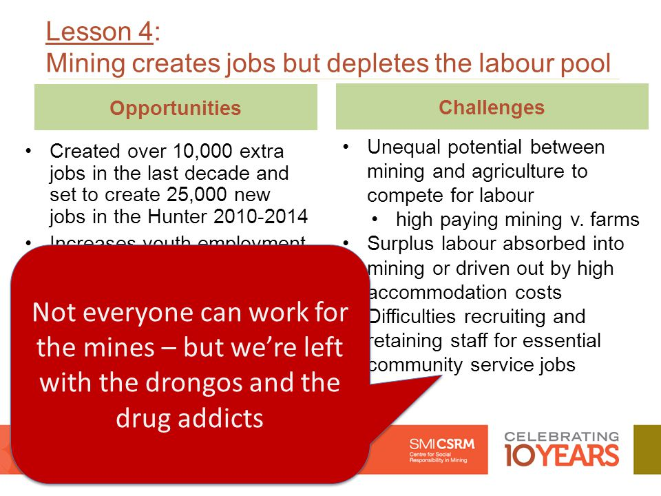 Opportunities Created over 10,000 extra jobs in the last decade and set to create 25,000 new jobs in the Hunter 2010-2014 Increases youth employment opportunities Provides off farm employment supplements farm incomes eases peaks & troughs of agricultural cycles Challenges Unequal potential between mining and agriculture to compete for labour high paying mining v.