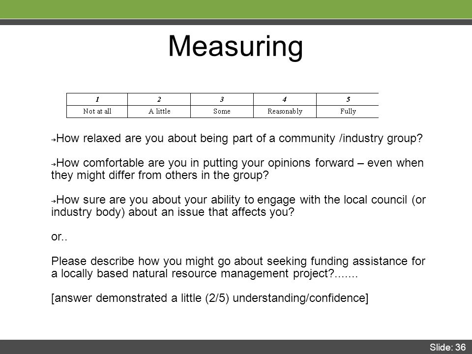 Slide: 36 Measuring ➔ How relaxed are you about being part of a community /industry group.