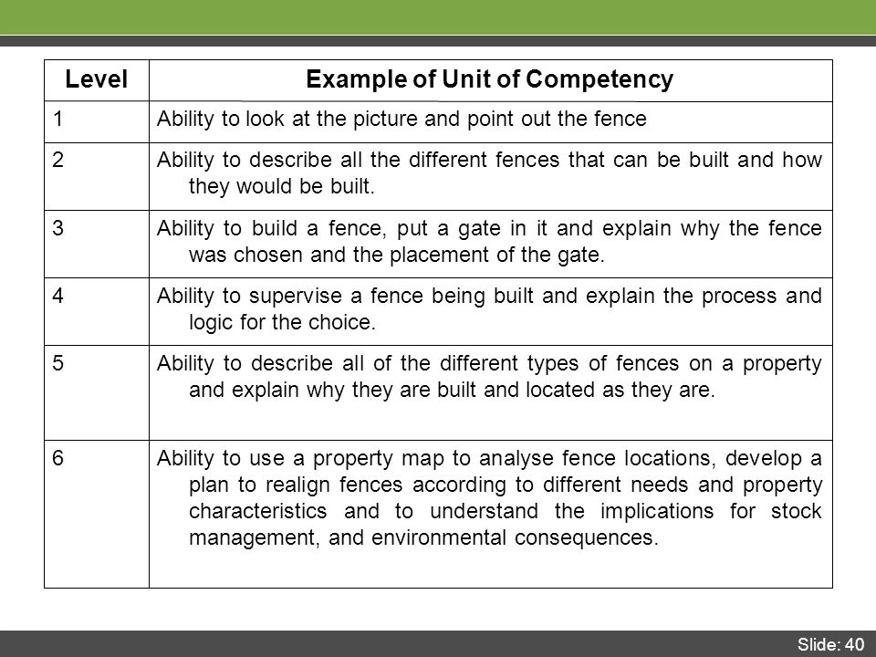 Slide: 40 Ability to use a property map to analyse fence locations, develop a plan to realign fences according to different needs and property characteristics and to understand the implications for stock management, and environmental consequences.