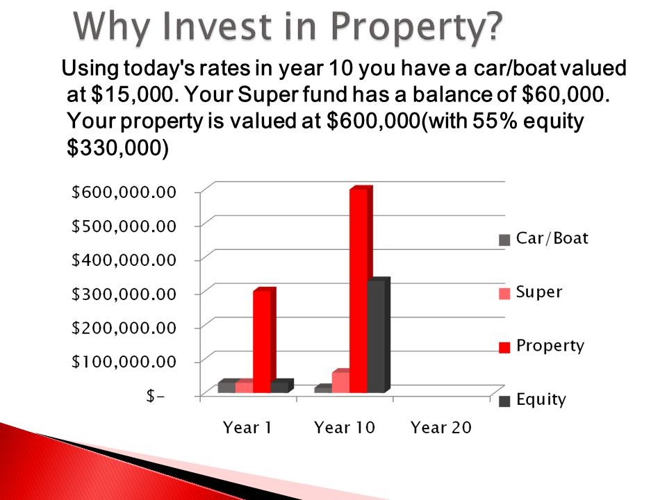 Using today s rates in year 10 you have a car/boat valued at $15,000.