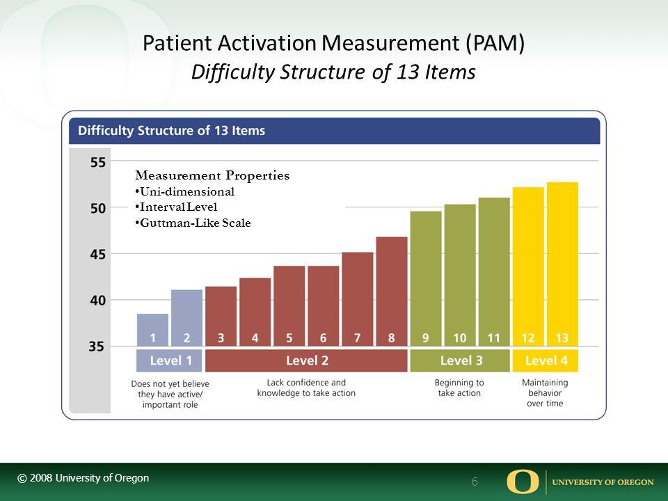© 2008 University of Oregon 6 Patient Activation Measurement (PAM) Difficulty Structure of 13 Items Unidimensional Interval Level Guttman-like Measurement Properties Uni-dimensional Interval Level Guttman-Like Scale