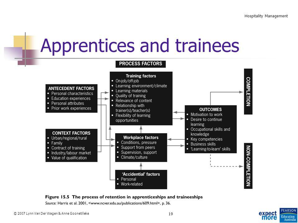 19 © 2007 Lynn Van Der Wagen & Anne Goonetilleke Hospitality Management Apprentices and trainees