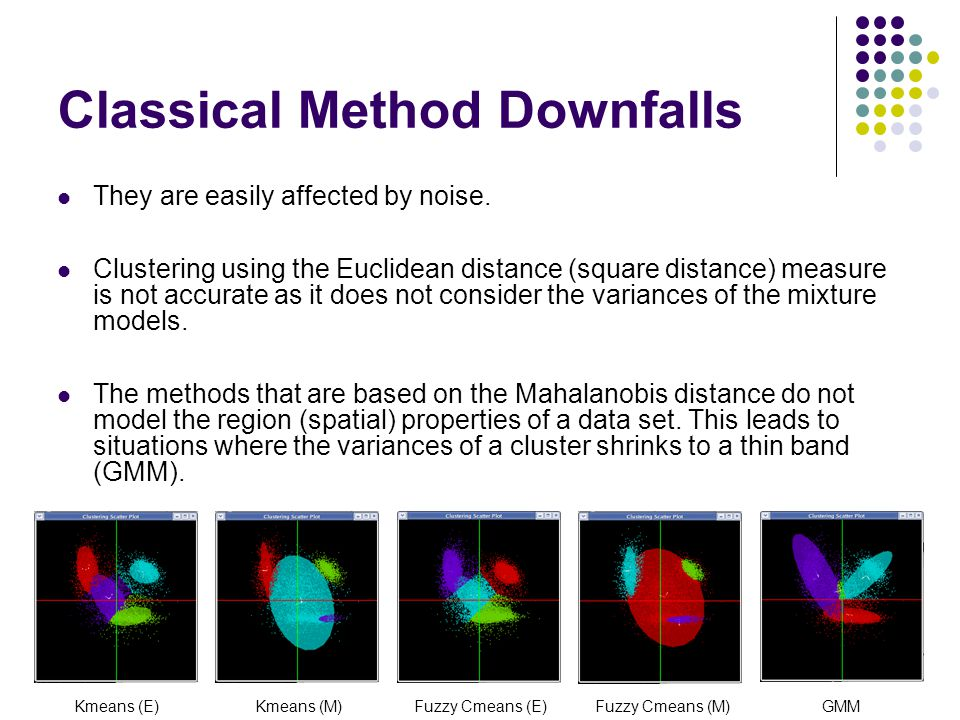 Classical Method Downfalls They are easily affected by noise.