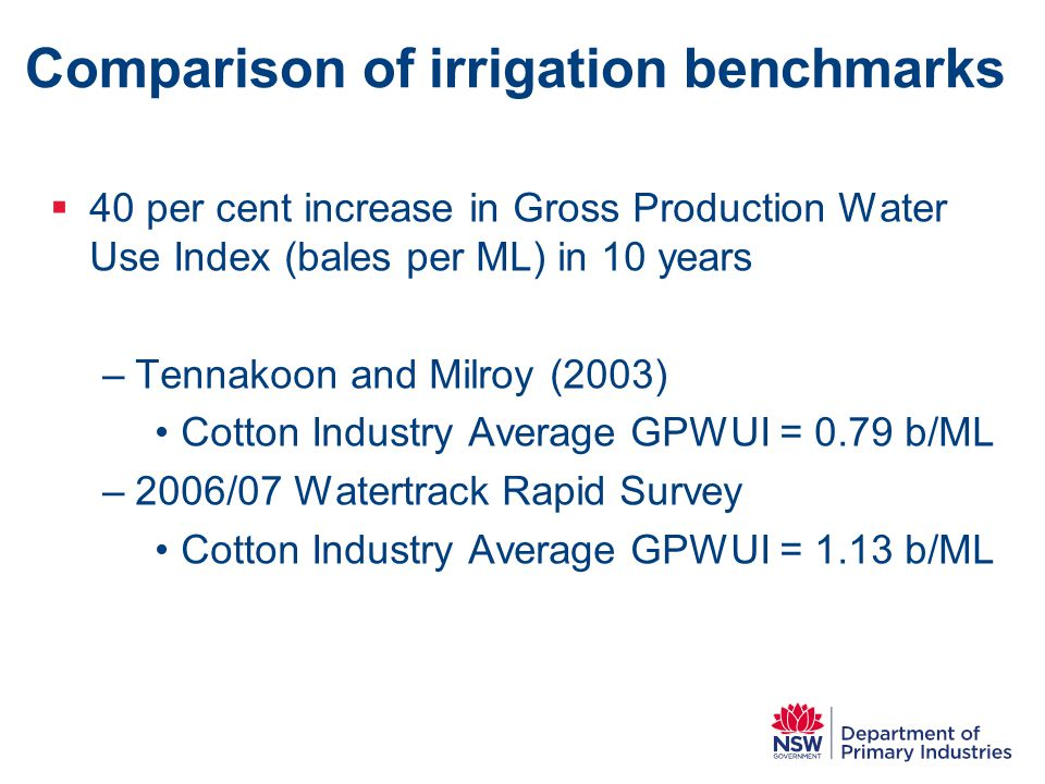 Comparison of irrigation benchmarks  40 per cent increase in Gross Production Water Use Index (bales per ML) in 10 years –Tennakoon and Milroy (2003) Cotton Industry Average GPWUI = 0.79 b/ML –2006/07 Watertrack Rapid Survey Cotton Industry Average GPWUI = 1.13 b/ML