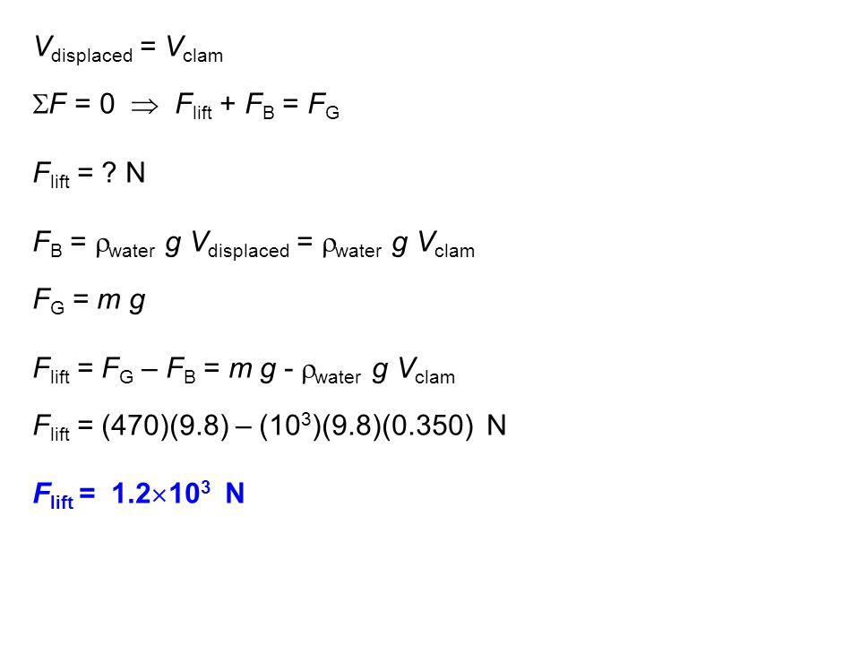 V displaced = V clam  F = 0  F lift + F B = F G F lift = ? N F B =  water g V displaced =  water g V clam F G = m g F lift = F G – F B = m g -  w