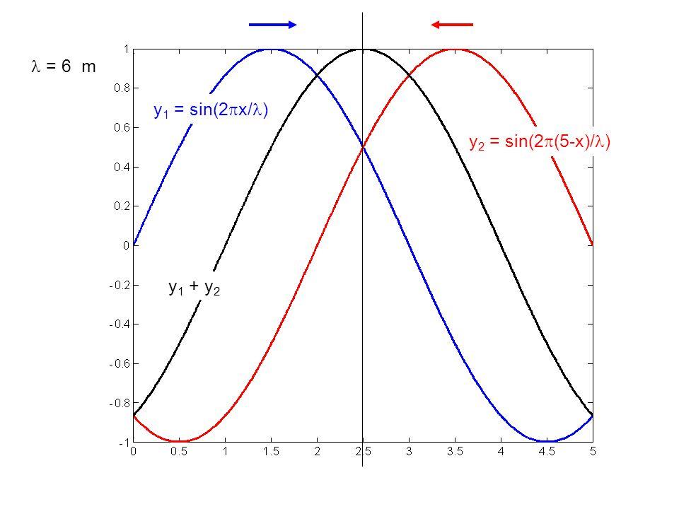y 1 = sin(2  x/ ) y 2 = sin(2  (5-x)/ ) y 1 + y 2 = 6 m