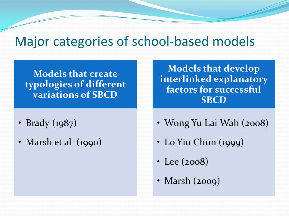 Models that create typologies of different variations of SBCD Brady (1987) Marsh et al (1990) Models that develop interlinked explanatory factors for
