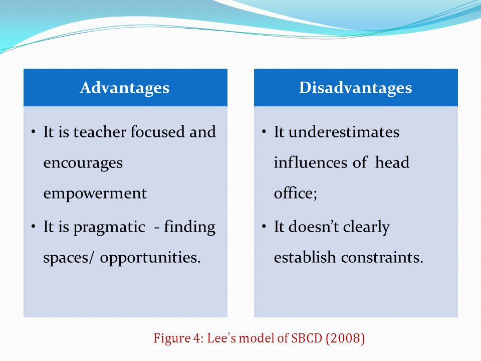 Advantages It is teacher focused and encourages empowerment It is pragmatic - finding spaces/ opportunities. Disadvantages It underestimates influence