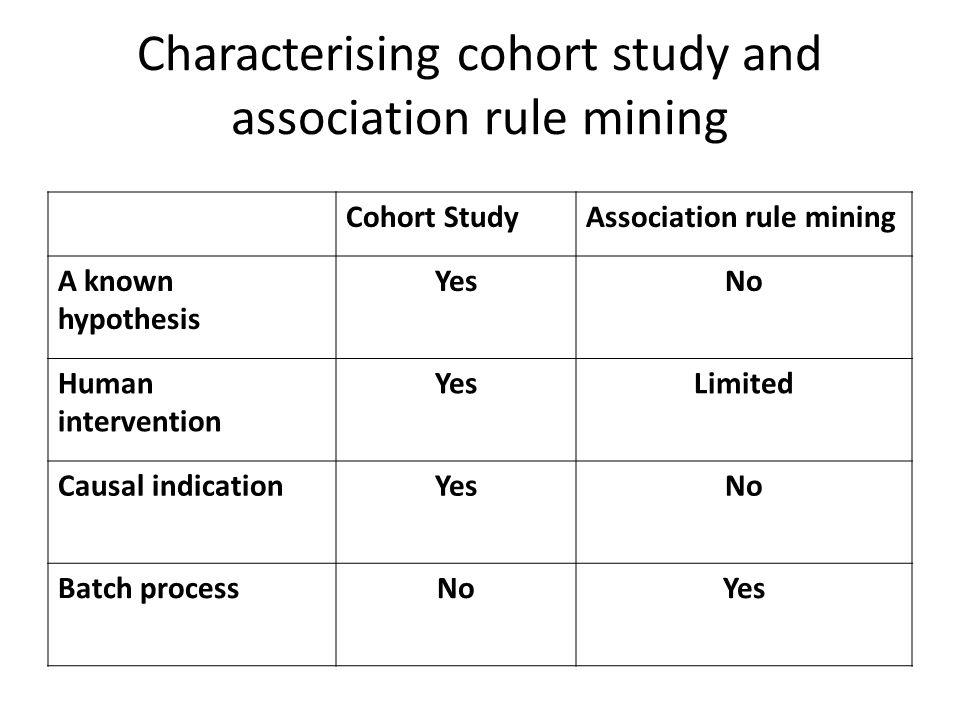 Characterising cohort study and association rule mining Cohort StudyAssociation rule mining A known hypothesis YesNo Human intervention YesLimited Causal indicationYesNo Batch processNoYes