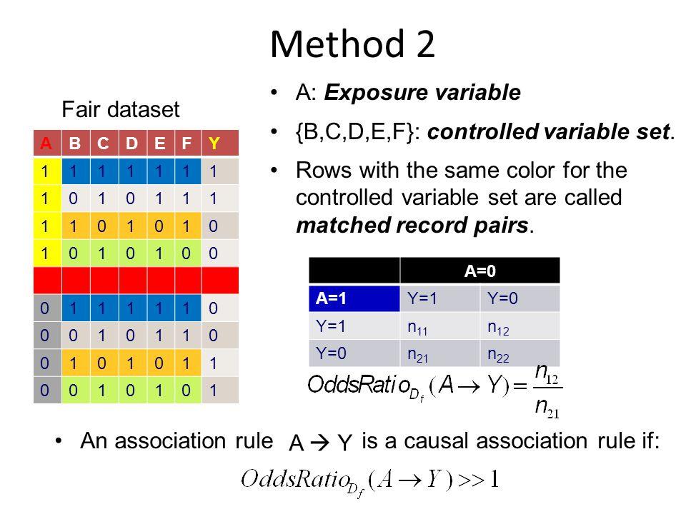 Method 2 ABCDEFY 1111111 1010111 1101010 1010100 0111110 0010110 0101011 0010101 Fair dataset A: Exposure variable {B,C,D,E,F}: controlled variable set.