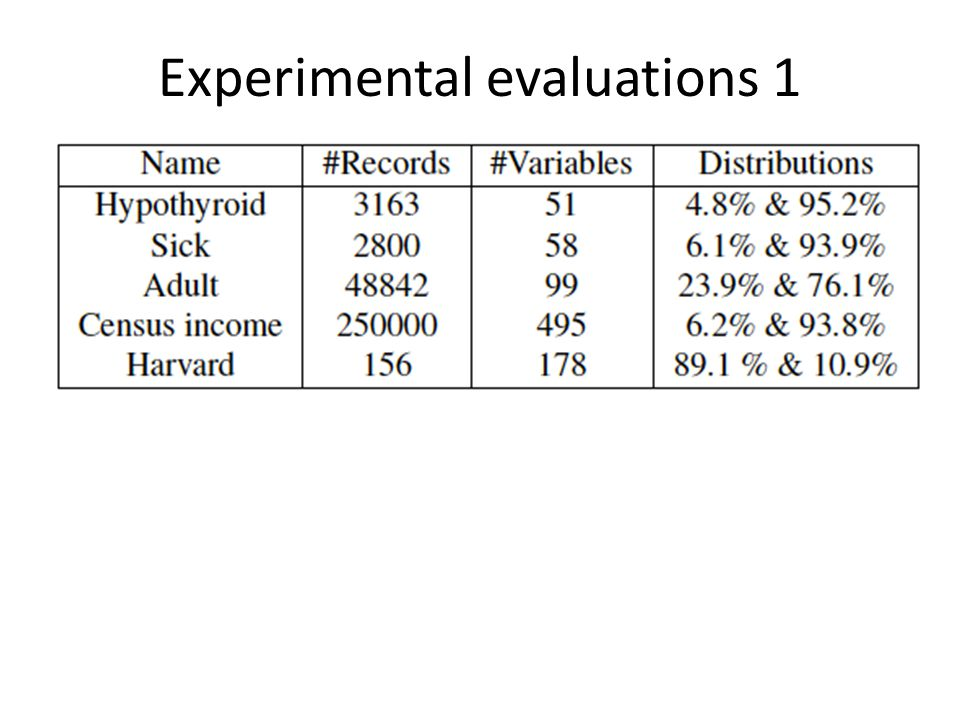 Experimental evaluations 1