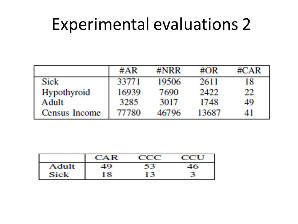 Experimental evaluations 2