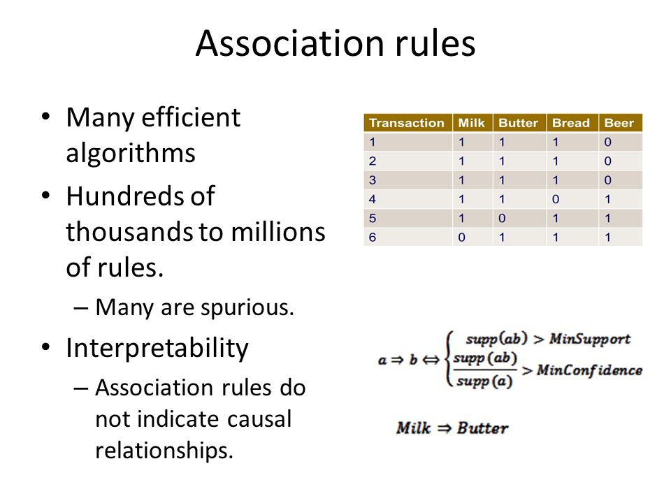 Association rules Many efficient algorithms Hundreds of thousands to millions of rules. – Many are spurious. Interpretability – Association rules do n