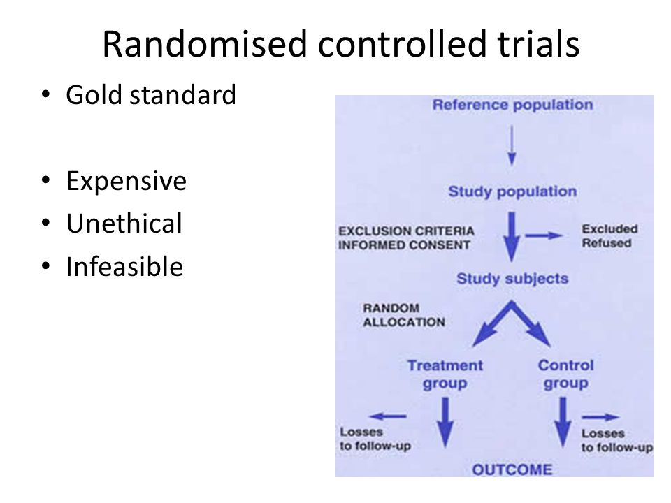 Randomised controlled trials Gold standard Expensive Unethical Infeasible