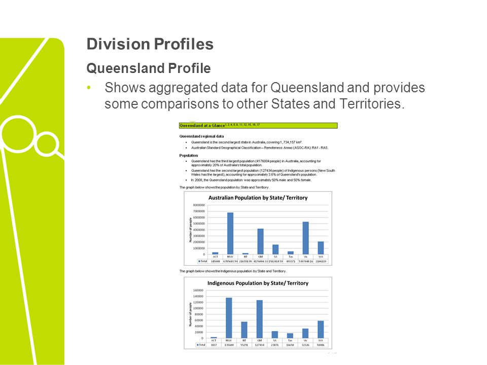 Division Profiles Queensland Profile Shows aggregated data for Queensland and provides some comparisons to other States and Territories.