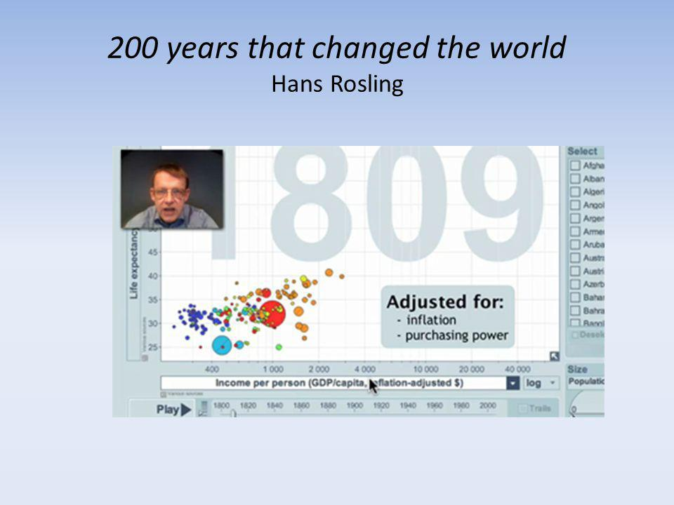 200 years that changed the world Hans Rosling