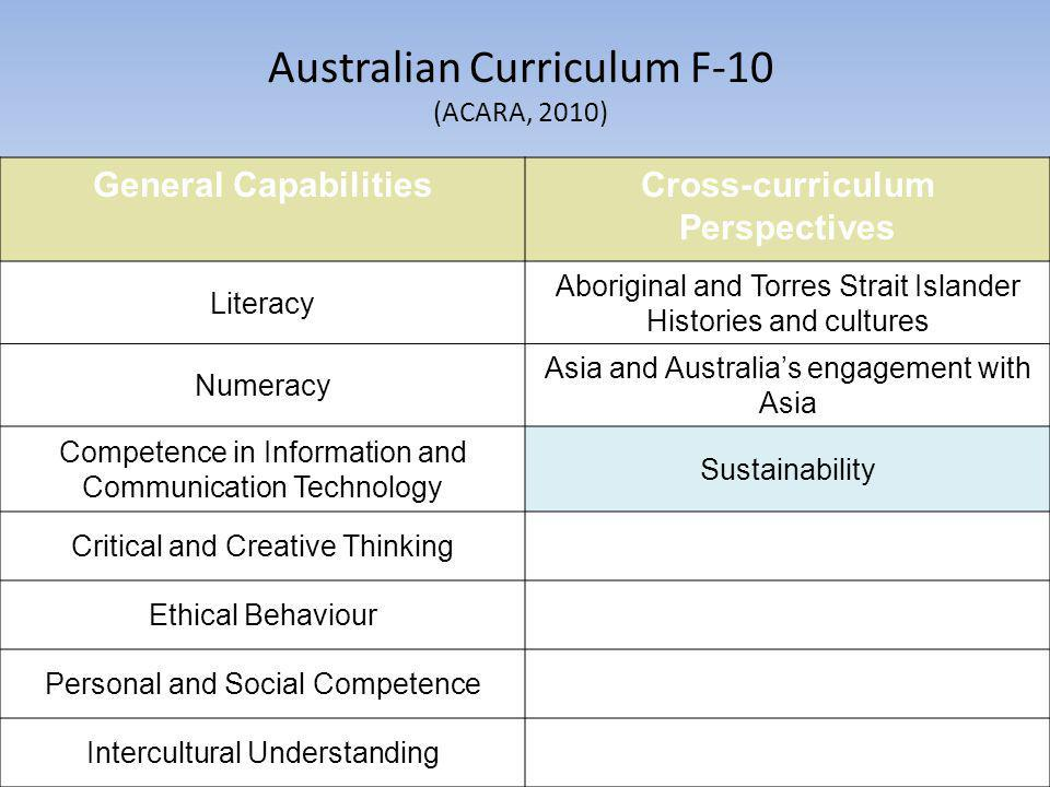 General CapabilitiesCross-curriculum Perspectives Literacy Aboriginal and Torres Strait Islander Histories and cultures Numeracy Asia and Australia's engagement with Asia Competence in Information and Communication Technology Sustainability Critical and Creative Thinking Ethical Behaviour Personal and Social Competence Intercultural Understanding Australian Curriculum F-10 (ACARA, 2010)