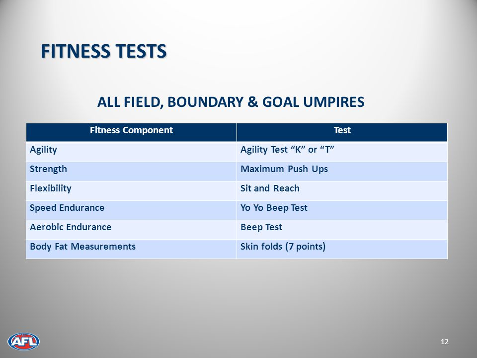 Fitness ComponentTest AgilityAgility Test K or T StrengthMaximum Push Ups FlexibilitySit and Reach Speed EnduranceYo Yo Beep Test Aerobic EnduranceBeep Test Body Fat MeasurementsSkin folds (7 points) 12 FITNESS TESTS ALL FIELD, BOUNDARY & GOAL UMPIRES
