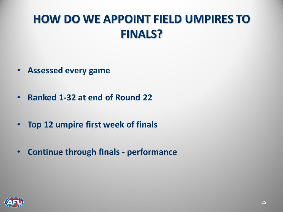 HOW DO WE APPOINT FIELD UMPIRES TO FINALS.