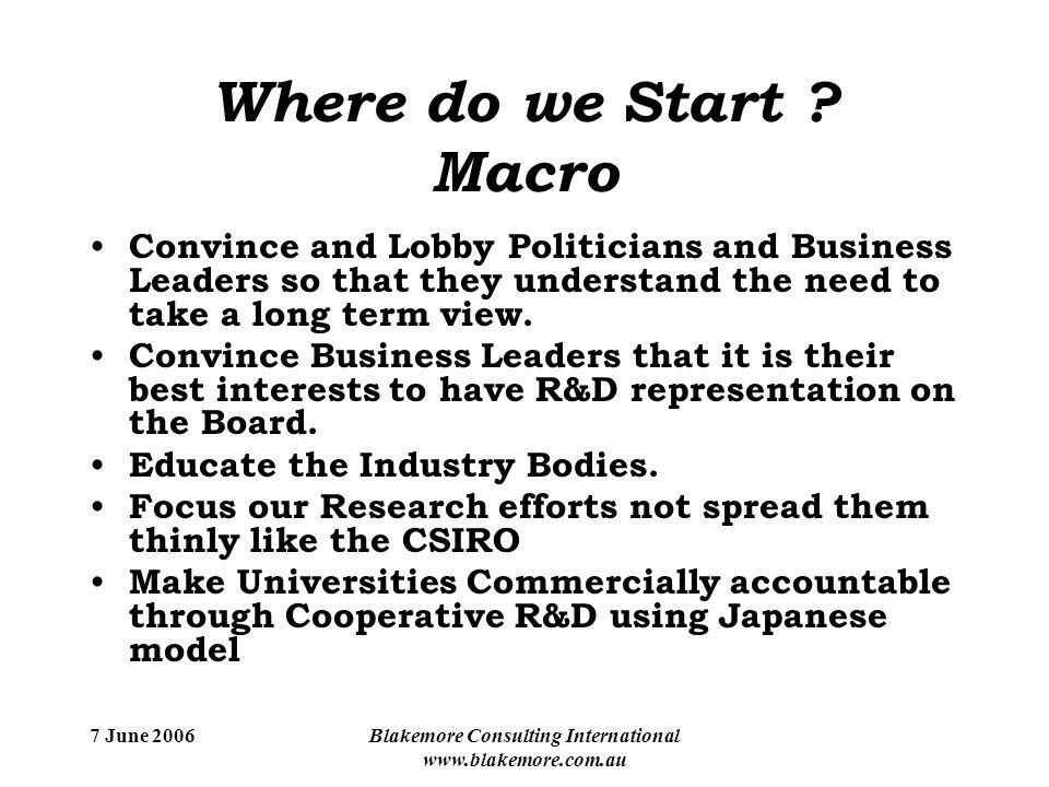 7 June 2006Blakemore Consulting International www.blakemore.com.au Where do we Start .