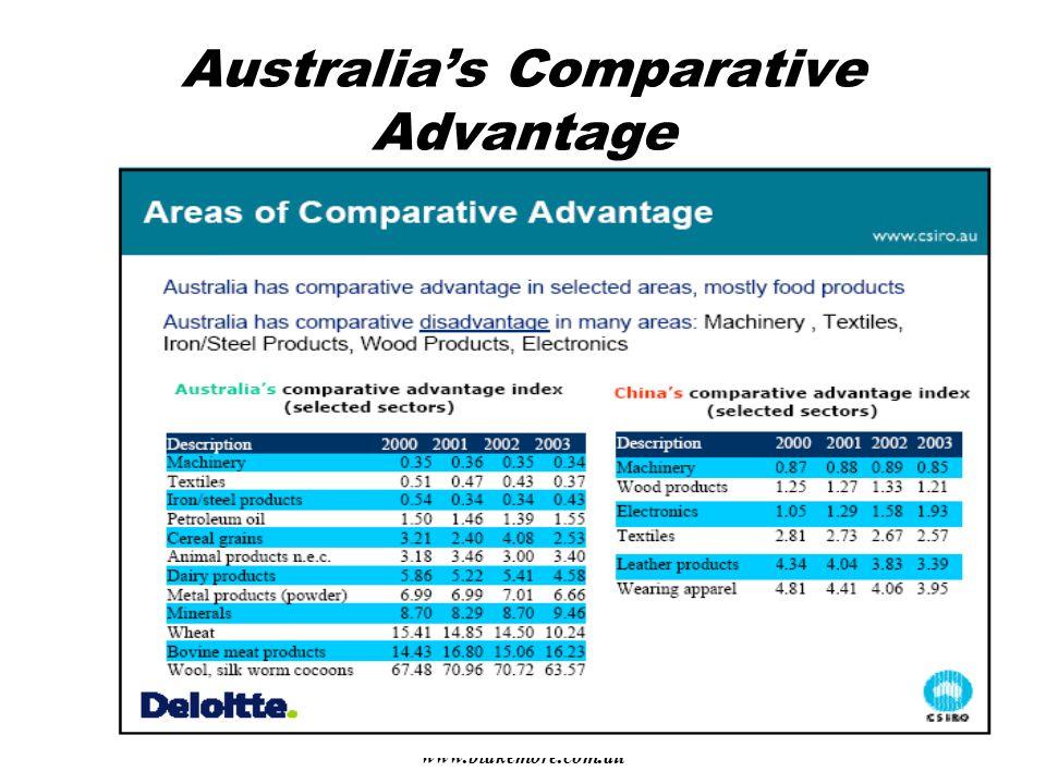 7 June 2006Blakemore Consulting International www.blakemore.com.au Australia's Comparative Advantage
