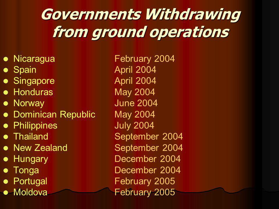 Governments Withdrawing from ground operations Nicaragua February 2004 SpainApril 2004 SingaporeApril 2004 Honduras May 2004 Norway June 2004 Dominican Republic May 2004 PhilippinesJuly 2004 ThailandSeptember 2004 New Zealand September 2004 HungaryDecember 2004 TongaDecember 2004 PortugalFebruary 2005 MoldovaFebruary 2005 MoldovaFebruary 2005