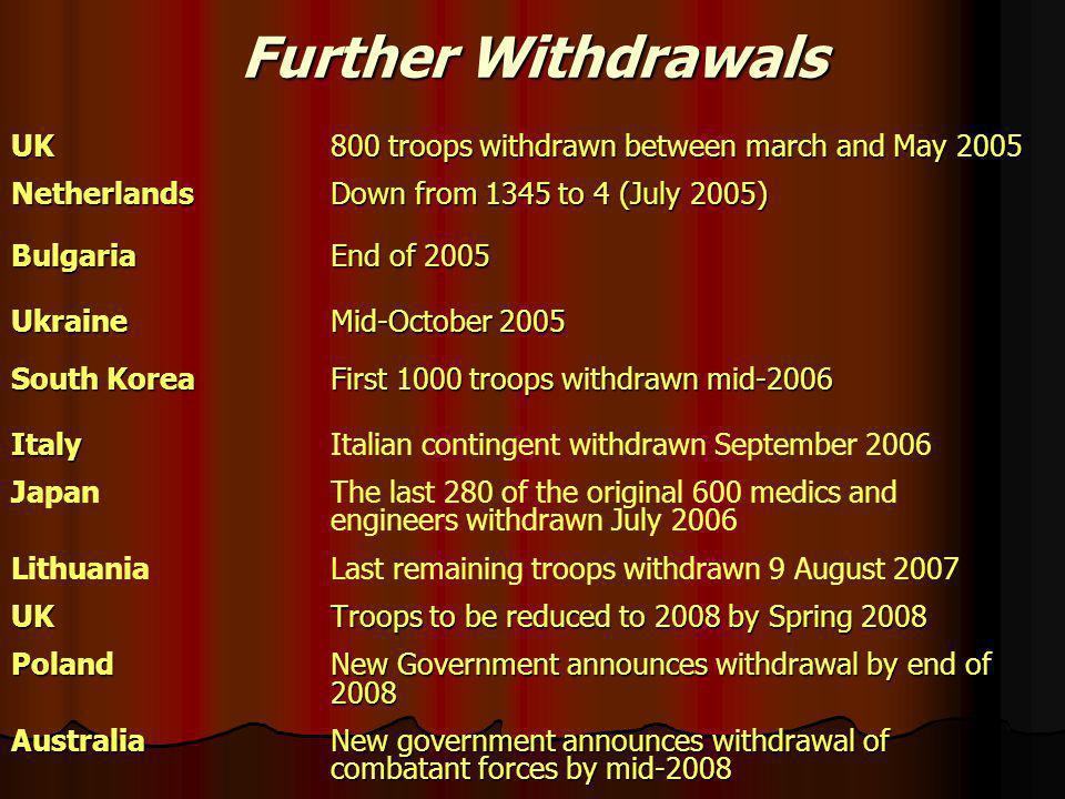 Further Withdrawals UK800 troops withdrawn between march and May 2005 Netherlands Down from 1345 to 4 (July 2005) Bulgaria End of 2005 Ukraine Mid-October 2005 South KoreaFirst 1000 troops withdrawn mid-2006 Italy Italy Italian contingent withdrawn September 2006 JapanThe last 280 of the original 600 medics and engineers withdrawn July 2006 Lithuania Last remaining troops withdrawn 9 August 2007 UKTroops to be reduced to 2008 by Spring 2008 PolandNew Government announces withdrawal by end of 2008 AustraliaNew government announces withdrawal of combatant forces by mid-2008