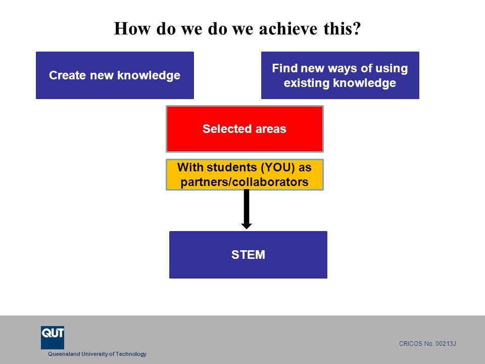 Queensland University of Technology CRICOS No. 00213J How do we do we achieve this.