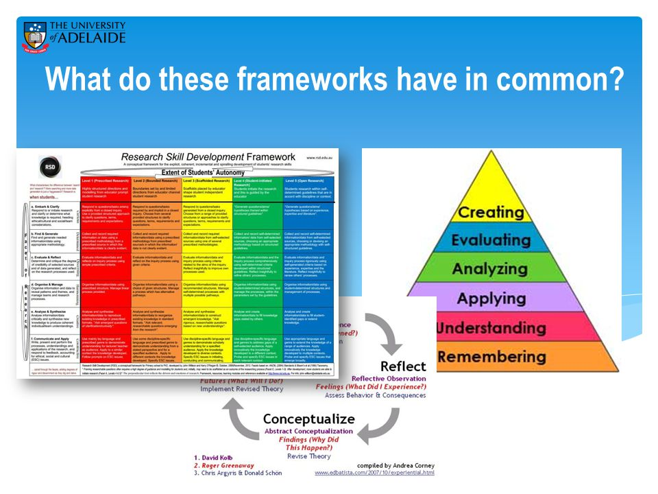 What do these frameworks have in common?