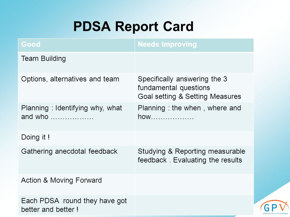 PDSA Report Card GoodNeeds Improving Team Building Options, alternatives and teamSpecifically answering the 3 fundamental questions Goal setting & Setting Measures Planning : Identifying why, what and who ……………… Planning : the when, where and how……………… Doing it .
