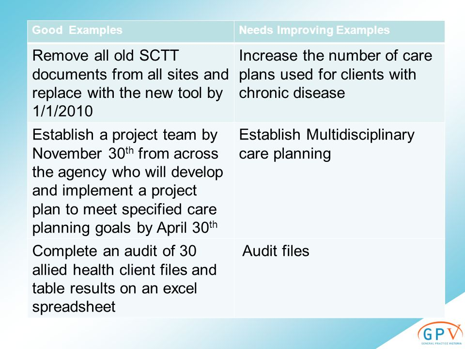 Good ExamplesNeeds Improving Examples Remove all old SCTT documents from all sites and replace with the new tool by 1/1/2010 Increase the number of care plans used for clients with chronic disease Establish a project team by November 30 th from across the agency who will develop and implement a project plan to meet specified care planning goals by April 30 th Establish Multidisciplinary care planning Complete an audit of 30 allied health client files and table results on an excel spreadsheet Audit files
