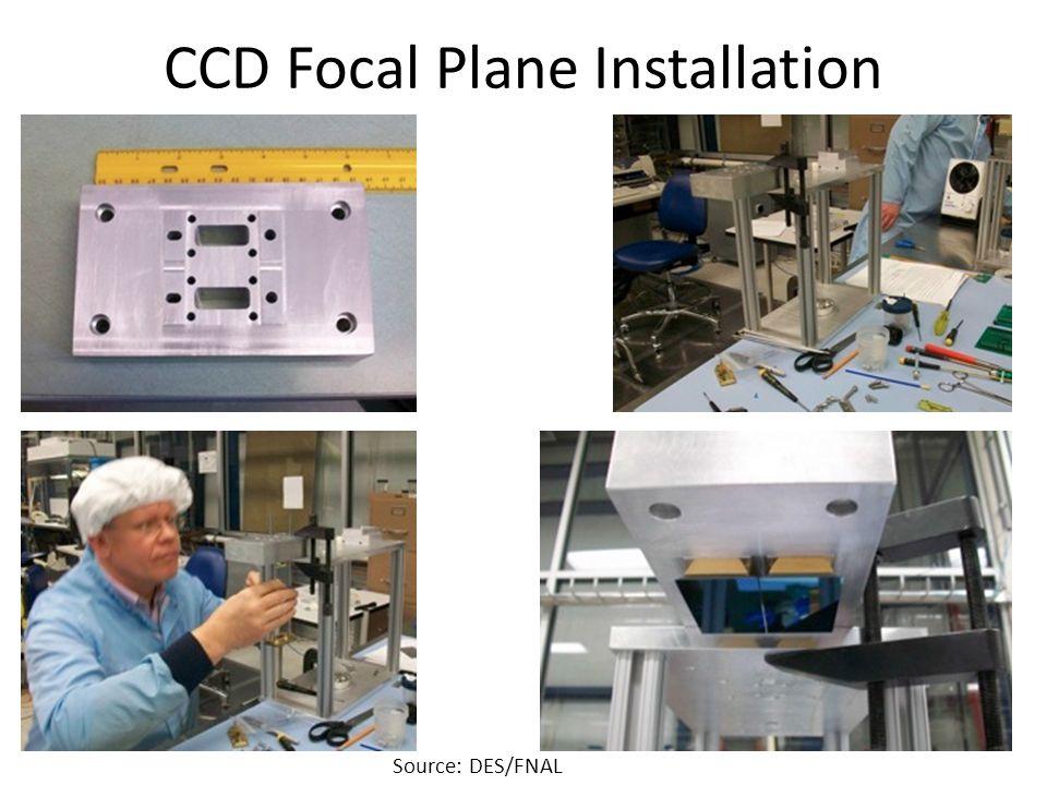 CCD Focal Plane Installation Source: DES/FNAL