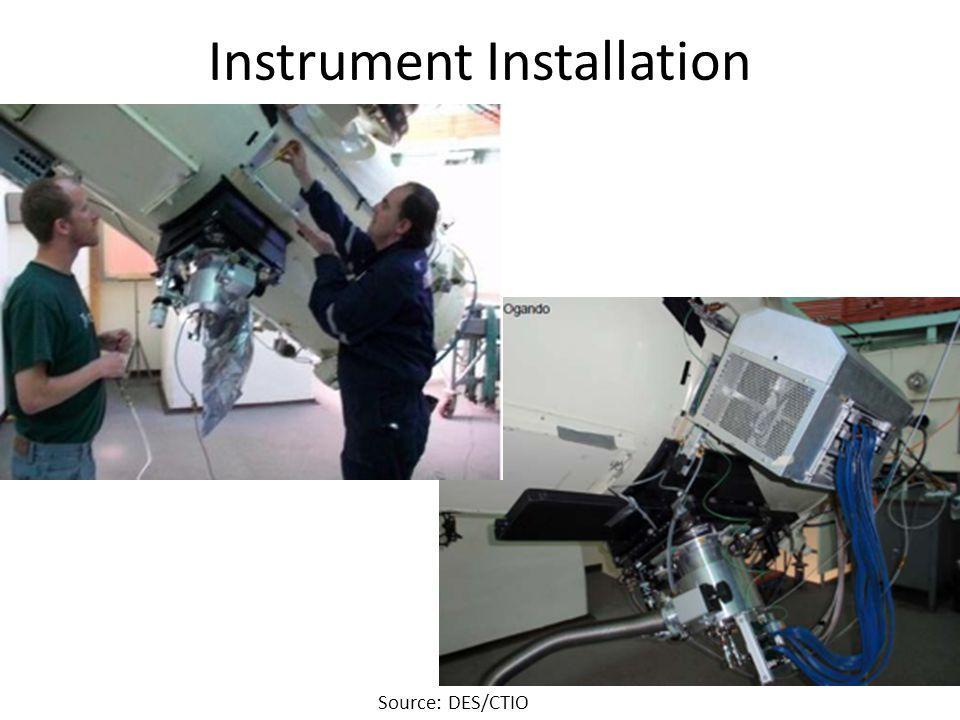 Instrument Installation Source: DES/CTIO