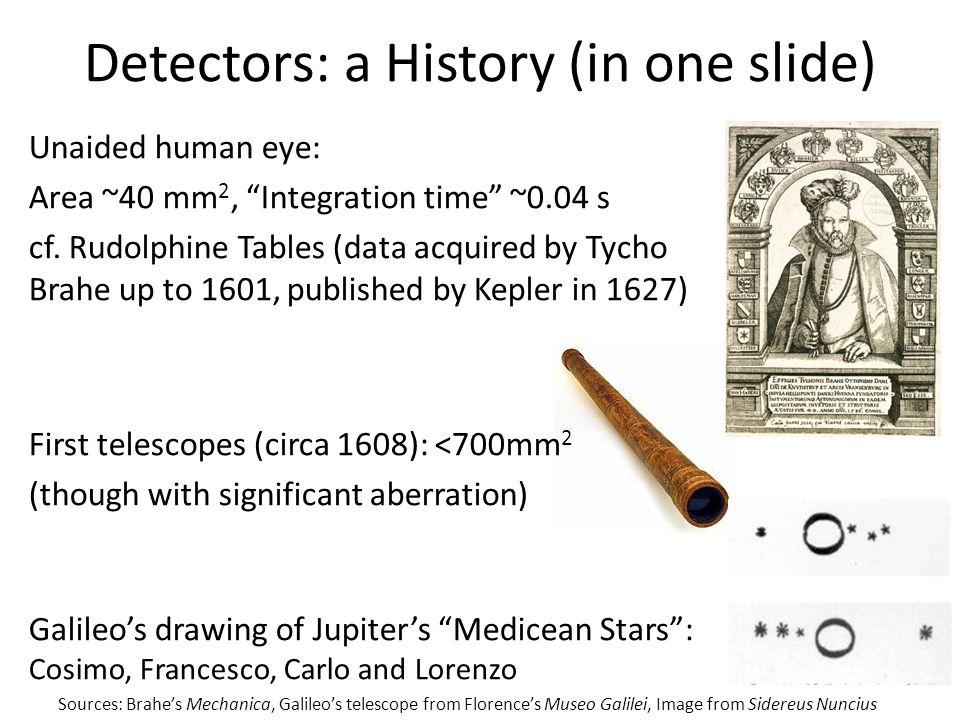 Detectors: a History (in one slide) Sources: Brahe's Mechanica, Galileo's telescope from Florence's Museo Galilei, Image from Sidereus Nuncius Unaided