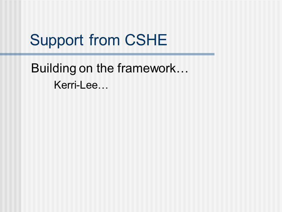 Support from CSHE Building on the framework… Kerri-Lee…