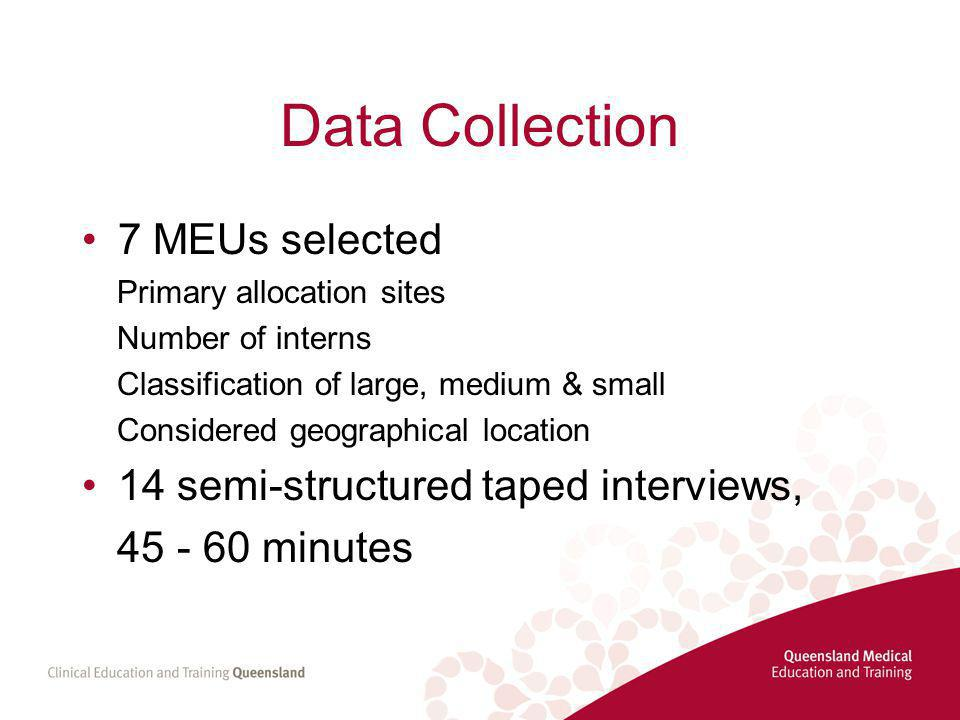 Data Collection 7 MEUs selected Primary allocation sites Number of interns Classification of large, medium & small Considered geographical location 14