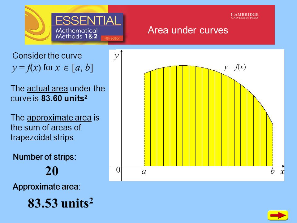 Area under curves Consider the curve y = f(x) for x  [a, b] The actual area under the curve is 83.60 units 2 The approximate area is the sum of areas of trapezoidal strips.