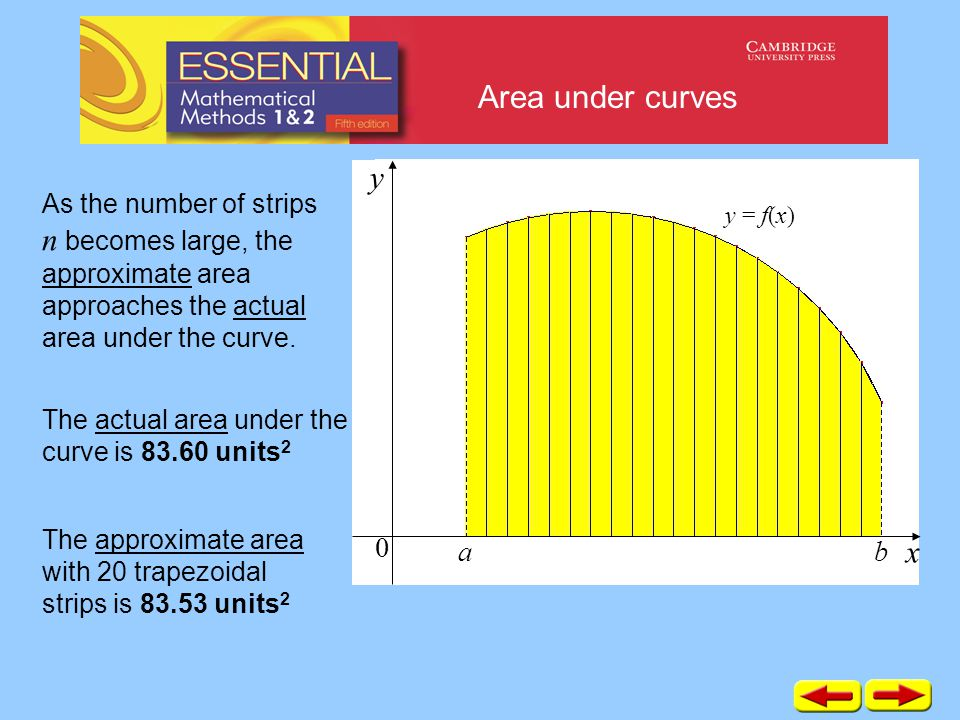 Area under curves As the number of strips n becomes large, the approximate area approaches the actual area under the curve. The actual area under the