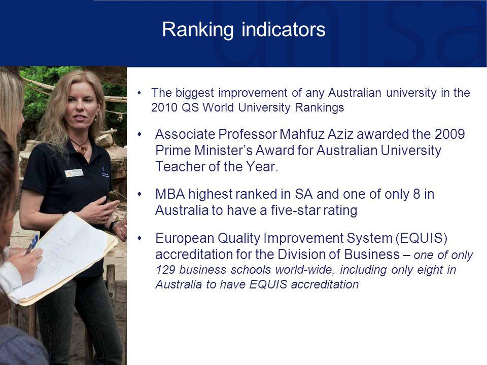 Ranking indicators The biggest improvement of any Australian university in the 2010 QS World University Rankings Associate Professor Mahfuz Aziz awarded the 2009 Prime Minister's Award for Australian University Teacher of the Year.