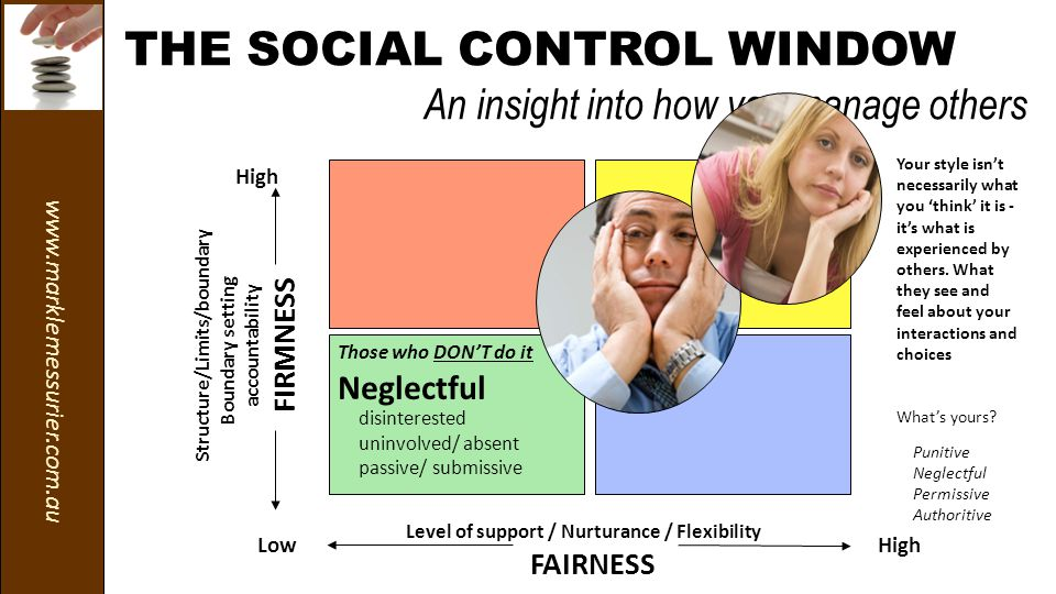 www.marklemessurier.com.au THE SOCIAL CONTROL WINDOW An insight into how you manage others Those who DON'T do it Neglectful Low High Structure/Limits/boundary Boundary setting/ accountability FIRMNESS Level of support / Nurturance / Flexibility FAIRNESS disinterested uninvolved/ absent passive/ submissive Your style isn't necessarily what you 'think' it is - it's what is experienced by others.