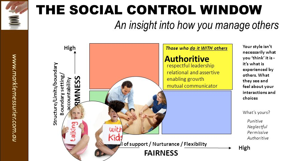 www.marklemessurier.com.au THE SOCIAL CONTROL WINDOW An insight into how you manage others Those who do it WITH others respectful leadership relational and assertive enabling growth mutual communicator Authoritive Low High Structure/Limits/boundary Boundary setting/ accountability FIRMNESS Level of support / Nurturance / Flexibility FAIRNESS Your style isn't necessarily what you 'think' it is - it's what is experienced by others.