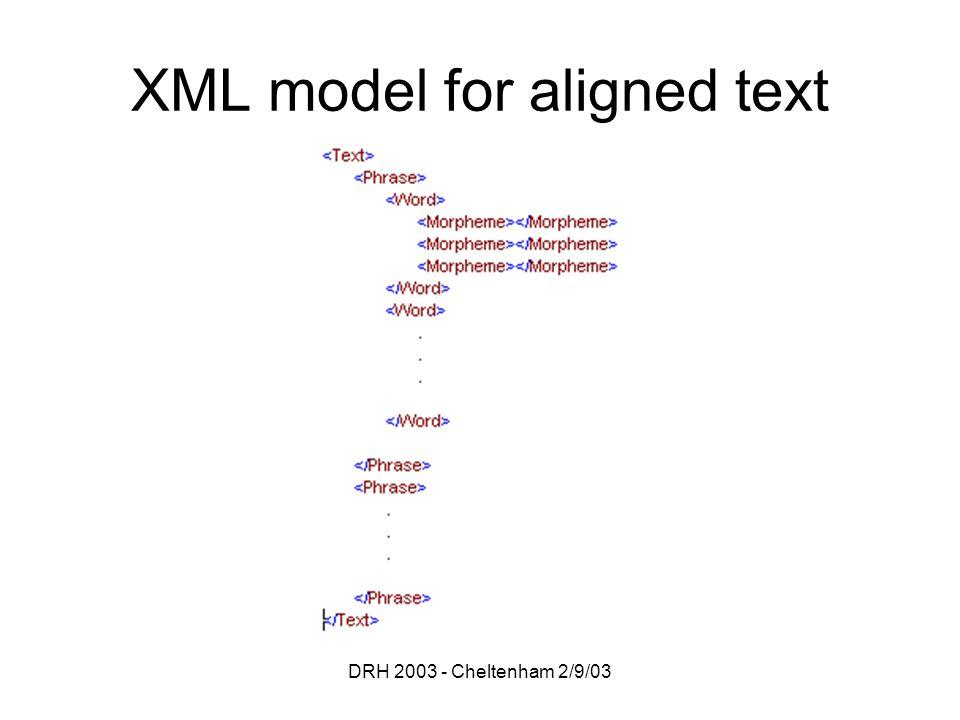 DRH 2003 - Cheltenham 2/9/03 XML model for aligned text