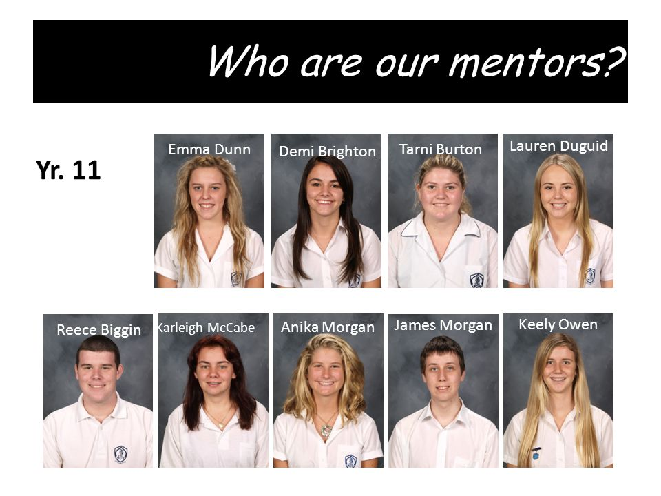 Who are our mentors? Yr. 11 Karleigh McCabe Reece Biggin James Morgan Anika Morgan Keely Owen Demi Brighton Emma DunnTarni Burton Lauren Duguid