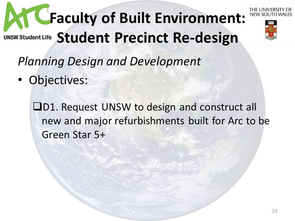 Planning Design and Development Objectives:  D1.