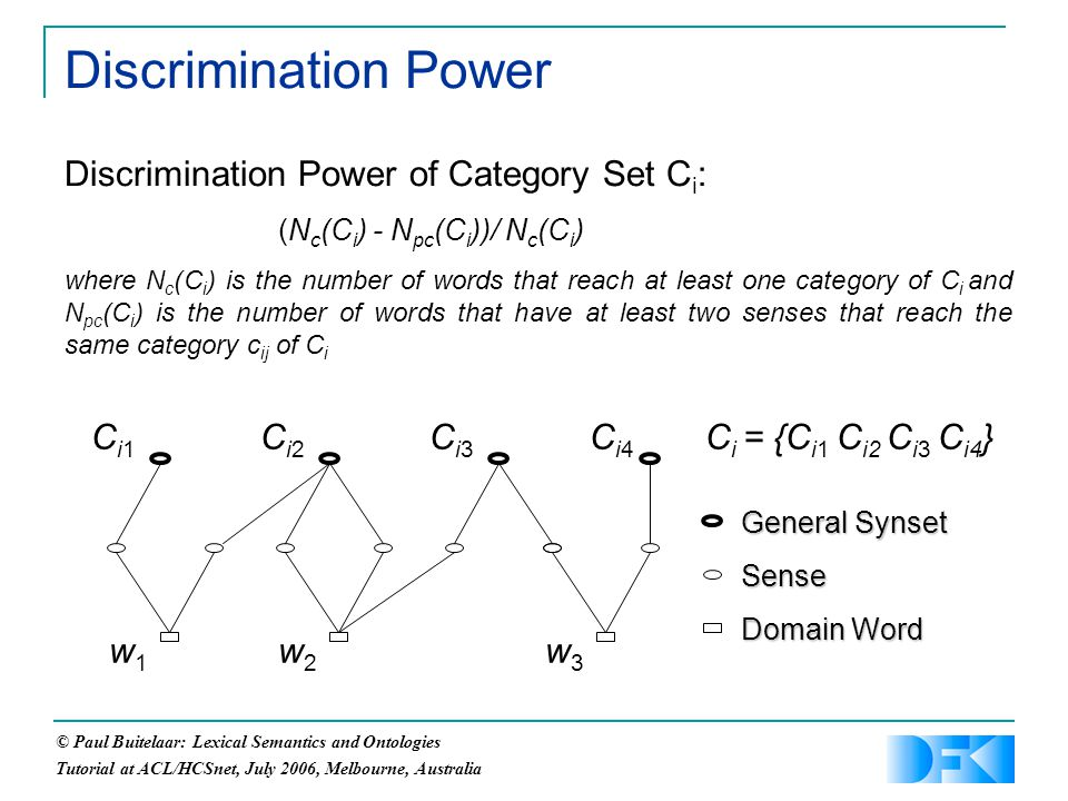 © Paul Buitelaar: Lexical Semantics and Ontologies Tutorial at ACL/HCSnet, July 2006, Melbourne, Australia Discrimination Power Discrimination Power of Category Set C i : (N c (C i ) - N pc (C i ))/ N c (C i ) where N c (C i ) is the number of words that reach at least one category of C i and N pc (C i ) is the number of words that have at least two senses that reach the same category c ij of C i Ci1Ci1 C i = {C i1 C i2 C i3 C i4 } w1w1 Ci2Ci2 w2w2 Ci3Ci3 w3w3 Ci4Ci4 General Synset Sense Domain Word